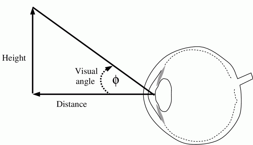 Calculating Viewing Angle